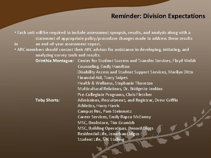 Reminder: Division Expectations • Each unit will be required to include assessment synopsis, results,
