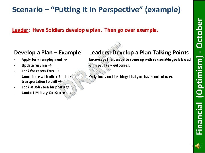 Leader: Have Soldiers develop a plan. Then go over example. T F A R