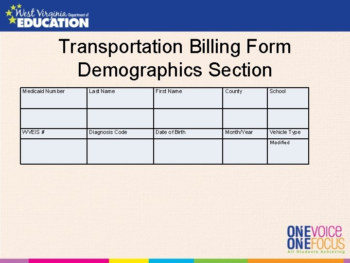 Transportation Billing Form Demographics Section Medicaid Number Last Name First Name County School WVEIS