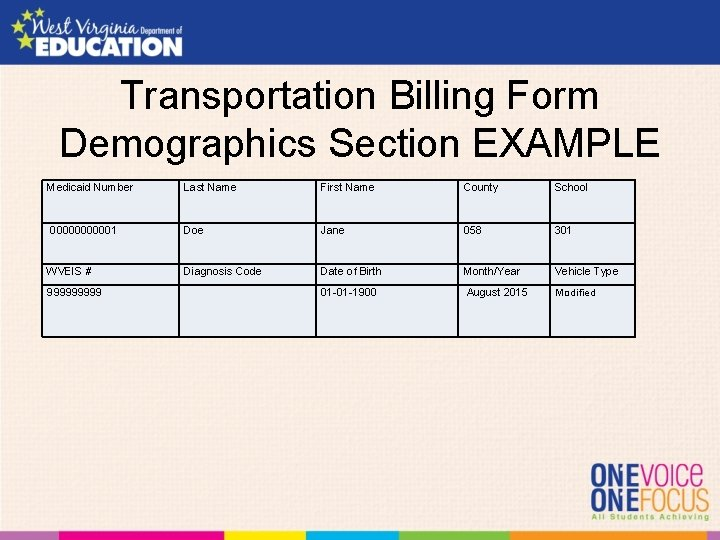 Transportation Billing Form Demographics Section EXAMPLE Medicaid Number Last Name First Name County School