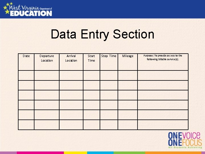 Data Entry Section Date Departure Location Arrival Location Start Time Stop Time Purpose: To
