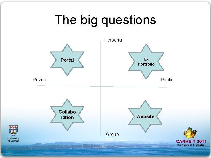 The big questions Personal EPortfolio Portal Private Public Collabo ration Website Group