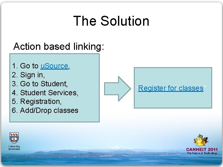 The Solution Action based linking: 1. Go to u. Source, 2. Sign in, 3.