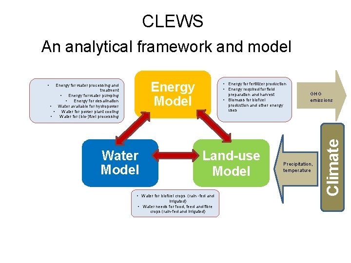 CLEWS An analytical framework and model Energy Model Energy for water processing and treatment