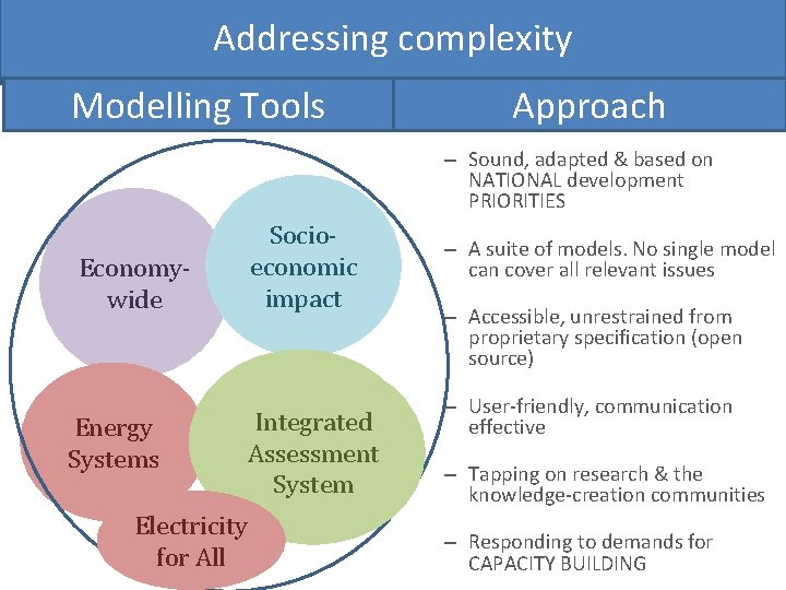 Addressing complexity Modelling Tools Approach – Sound, adapted & based on NATIONAL development PRIORITIES