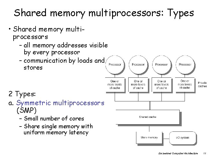 Shared memory multiprocessors: Types • Shared memory multiprocessors – all memory addresses visible by