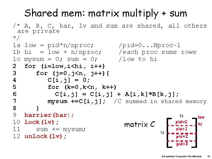 Shared mem: matrix multiply + sum /* A, B, C, bar, lv and sum