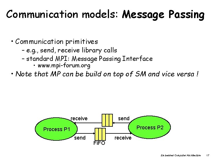Communication models: Message Passing • Communication primitives – e. g. , send, receive library