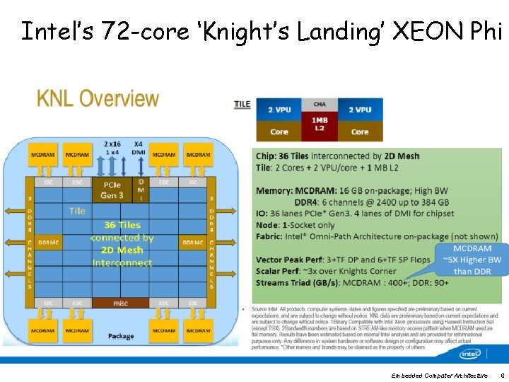Intel's 72 -core 'Knight's Landing' XEON Phi Embedded Computer Architecture 6