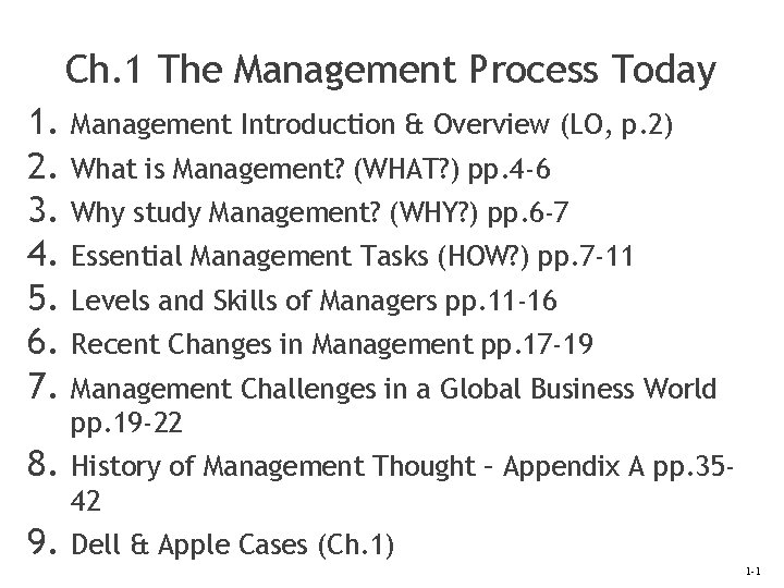 Ch. 1 The Management Process Today 1. Management Introduction & Overview (LO, p. 2)
