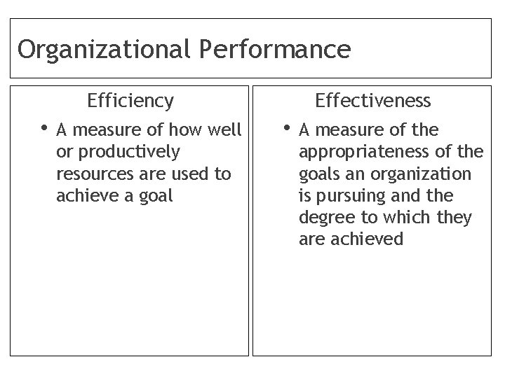Organizational Performance Efficiency • A measure of how well or productively resources are used
