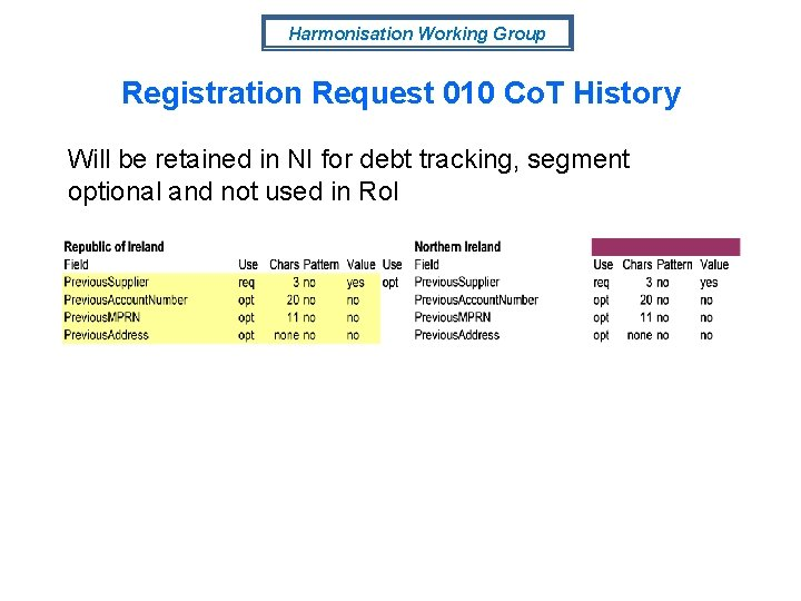 Harmonisation Working Group Registration Request 010 Co. T History Will be retained in NI