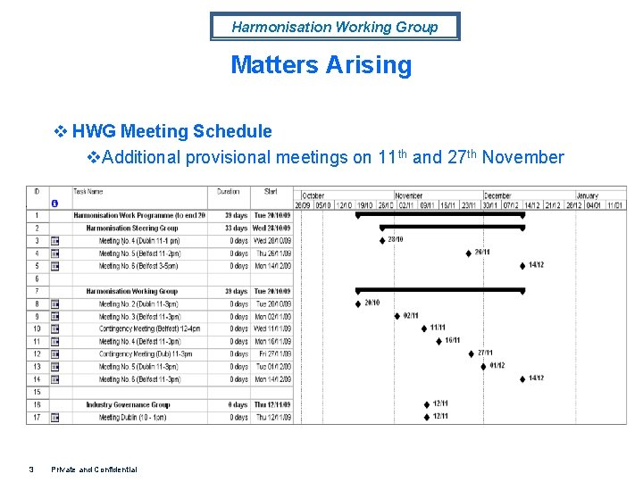 Harmonisation Working Group Matters Arising v HWG Meeting Schedule v. Additional provisional meetings on
