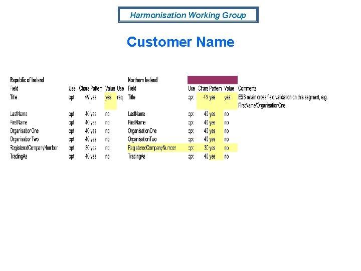Harmonisation Working Group Customer Name