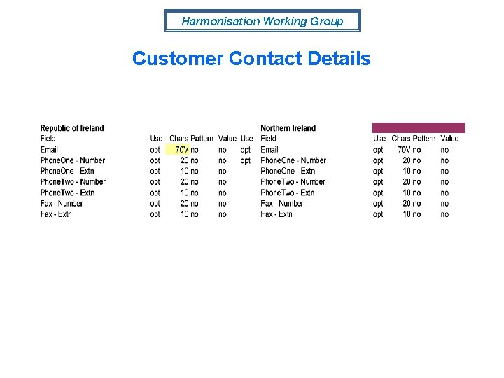 Harmonisation Working Group Customer Contact Details