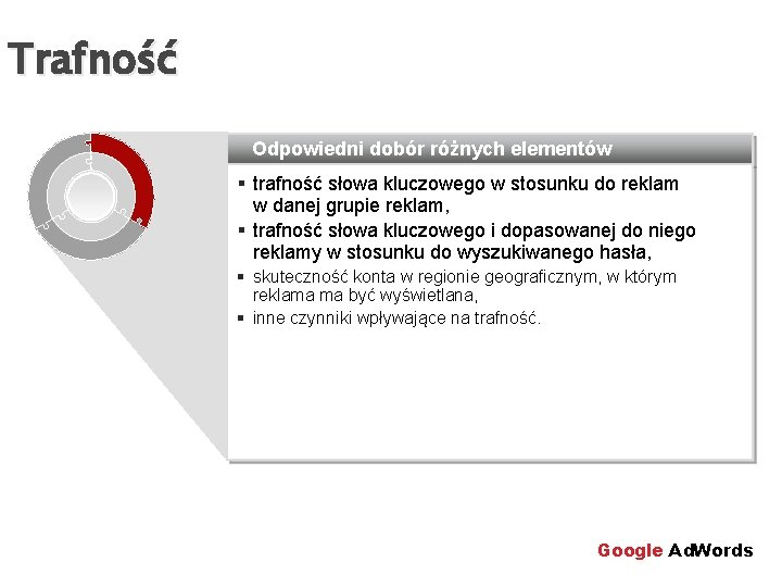 Trafność Odpowiedni dobór różnych elementów § trafność słowa kluczowego w stosunku do reklam w