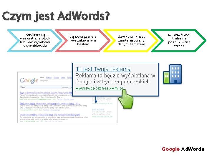 Czym jest Ad. Words? Reklamy są wyświetlane obok lub nad wynikami wyszukiwania Są powiązane