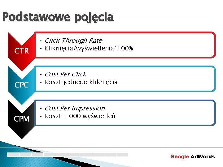 Podstawowe pojęcia CTR CPC CPM • Click Through Rate • Kliknięcia/wyświetlenia*100% • Cost Per