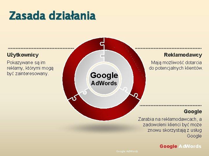 Zasada działania Reklamodawcy Użytkownicy Pokazywane są im reklamy, którymi mogą być zainteresowany. Google Mają