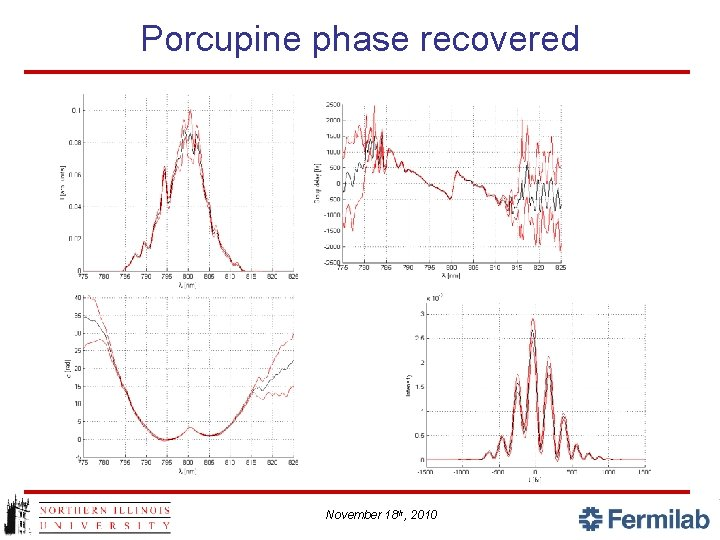 Porcupine phase recovered November 18 th, 2010