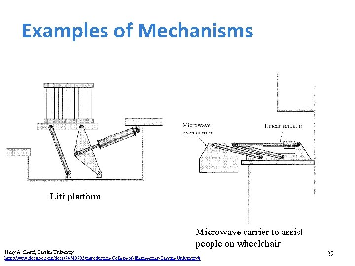 Examples of Mechanisms Lift platform Microwave carrier to assist people on wheelchair Hany A.