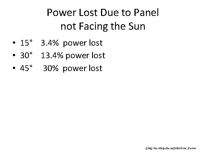 Power Lost Due to Panel not Facing the Sun • 15° 3. 4% power