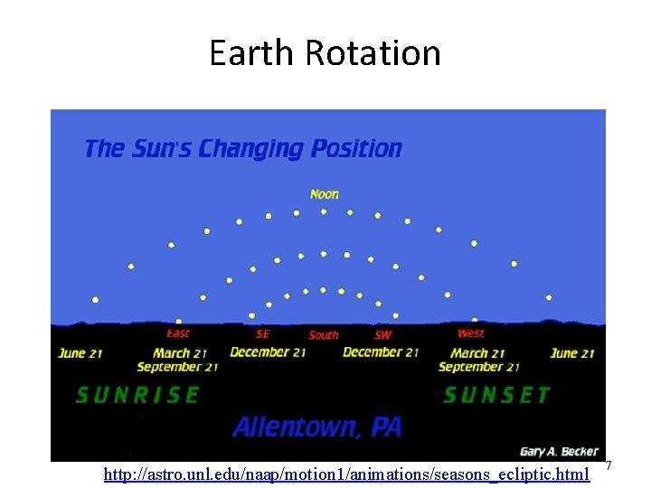 Earth Rotation http: //astro. unl. edu/naap/motion 1/animations/seasons_ecliptic. html 7