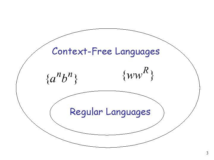 Context-Free Languages Regular Languages 3