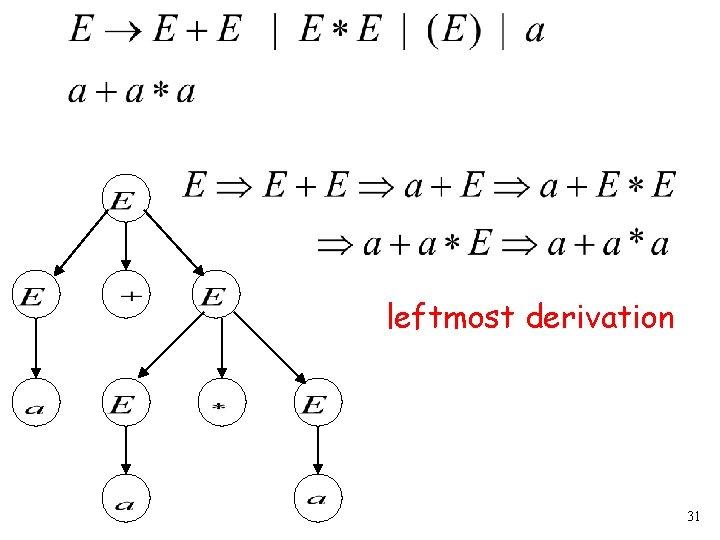 leftmost derivation 31