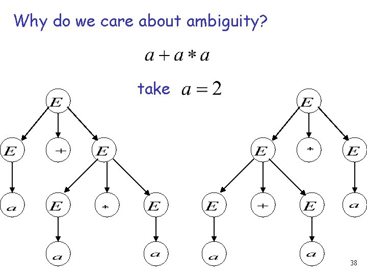Why do we care about ambiguity? take 38