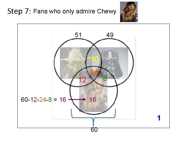Step 7: Fans who only admire Chewy 51 49 10 12 60 -12 -24