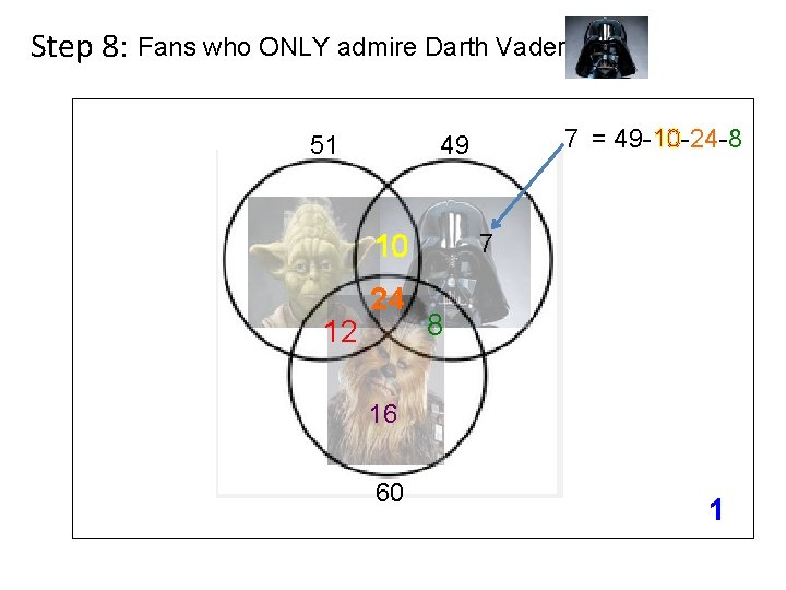 Step 8: Fans who ONLY admire Darth Vader 51 7 10 12 7 =