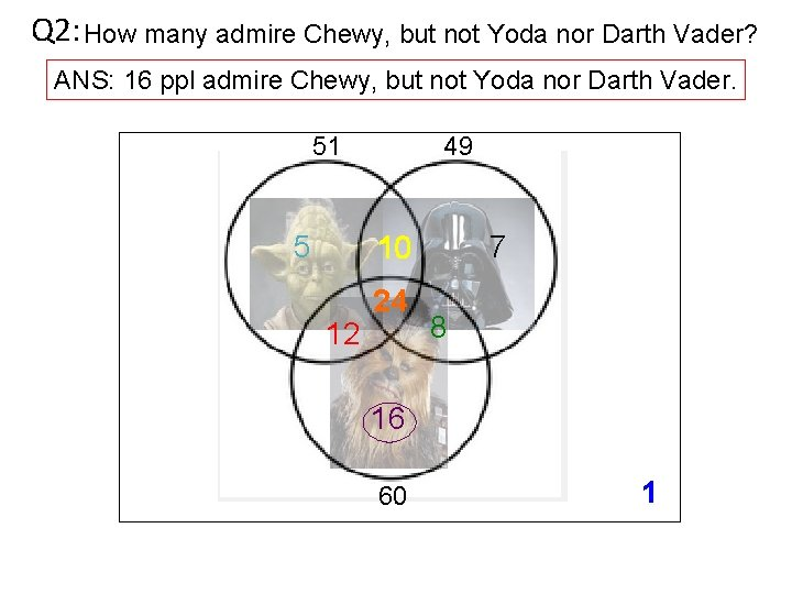 Q 2: How many admire Chewy, but not Yoda nor Darth Vader? ANS: 16