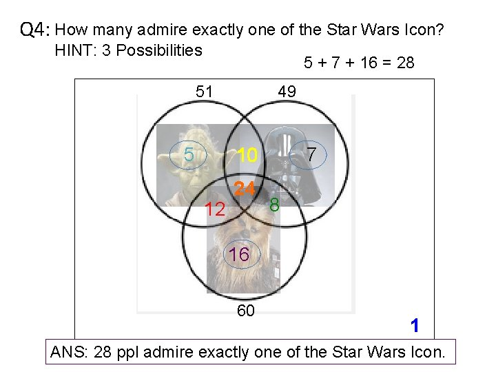Q 4: How many admire exactly one of the Star Wars Icon? HINT: 3