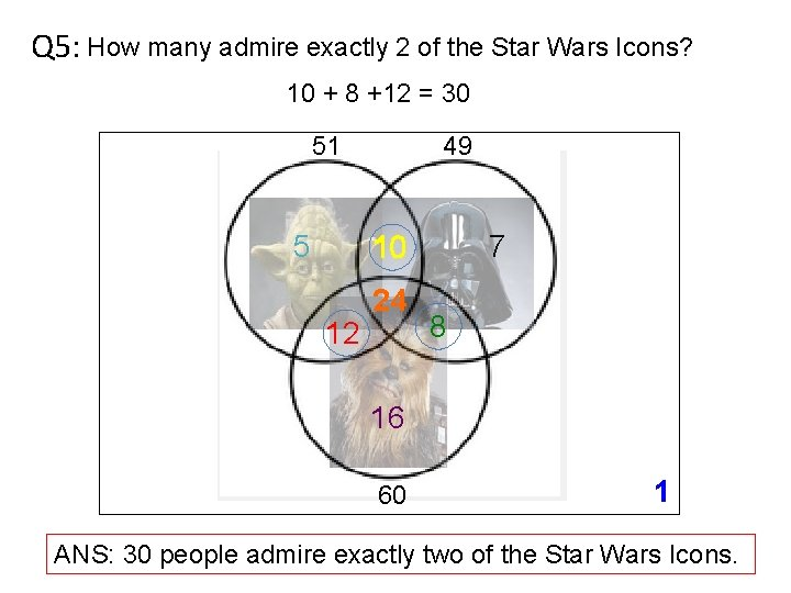 Q 5: How many admire exactly 2 of the Star Wars Icons? 10 +
