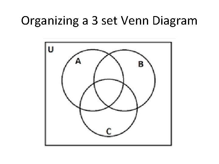 Organizing a 3 set Venn Diagram
