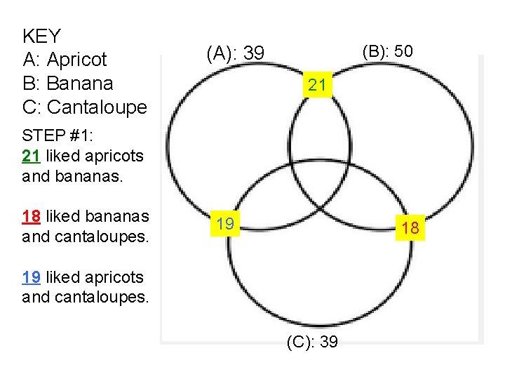 KEY A: Apricot B: Banana C: Cantaloupe (B): 50 (A): 39 21 STEP #1: