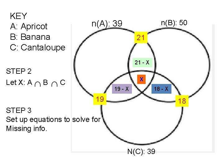 KEY A: Apricot B: Banana C: Cantaloupe n(B): 50 n(A): 39 21 21 -