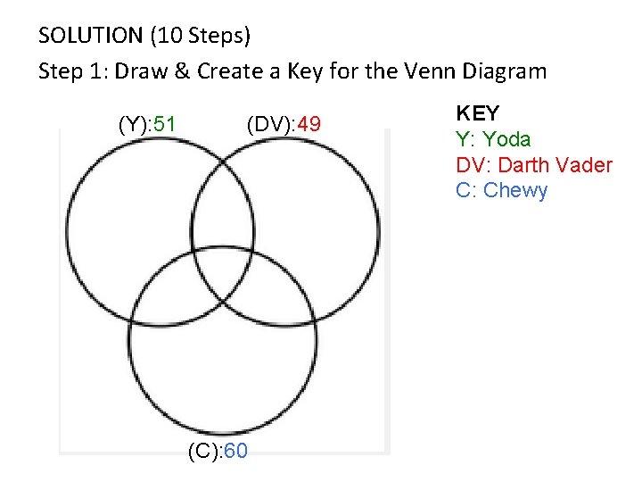 SOLUTION (10 Steps) Step 1: Draw & Create a Key for the Venn Diagram