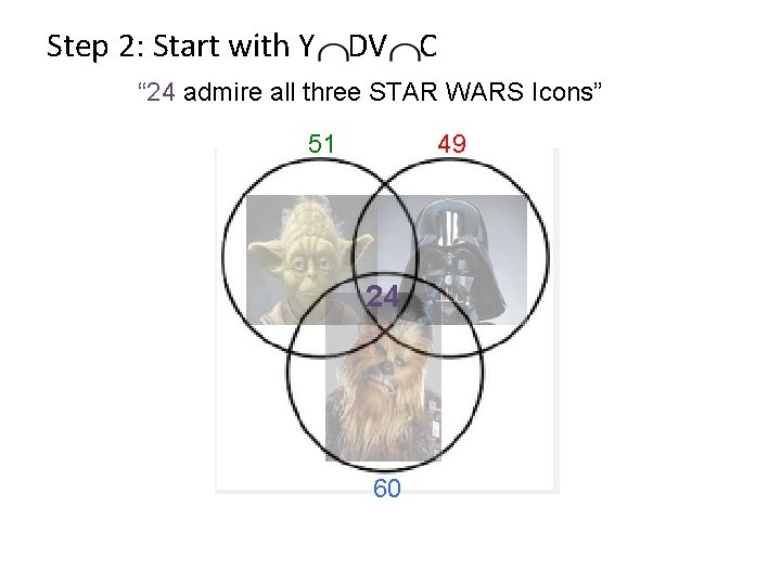 "Step 2: Start with Y DV C "" 24 admire all three STAR WARS"