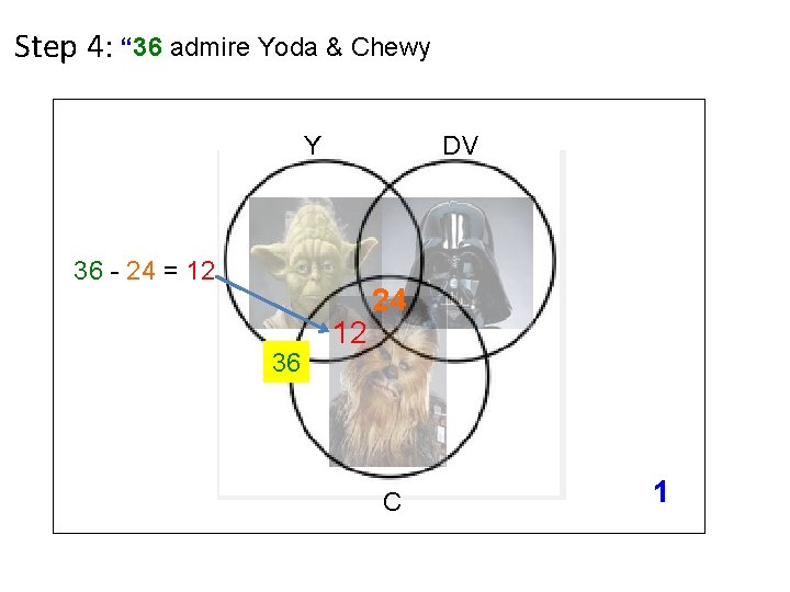 """Step 4: """" 36 admire Yoda & Chewy Y DV 36 - 24 ="""