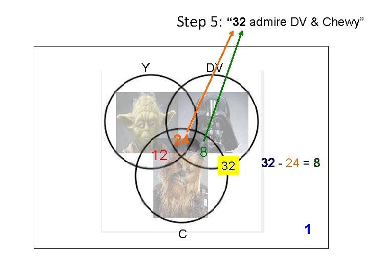 """Step 5: """" 32 admire DV & Chewy"""" Y DV 12 24 C 8"""