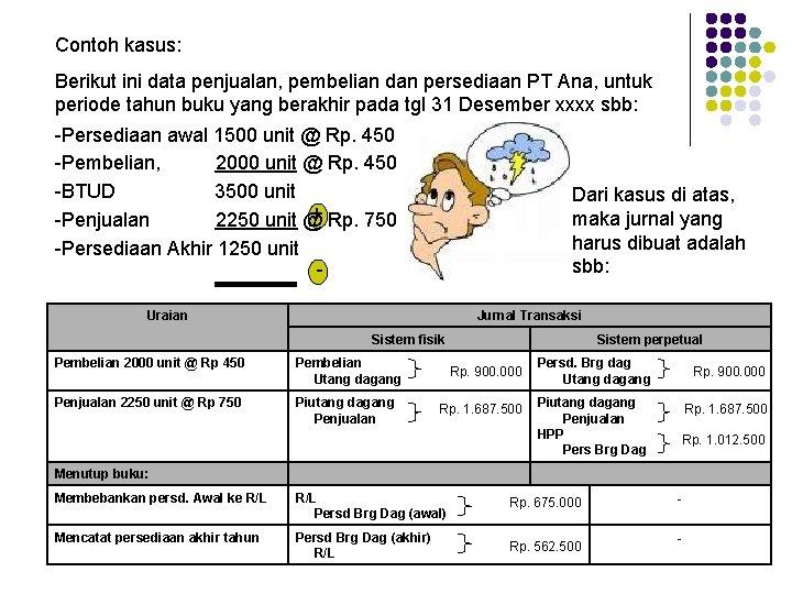 Contoh kasus: Berikut ini data penjualan, pembelian dan persediaan PT Ana, untuk periode tahun