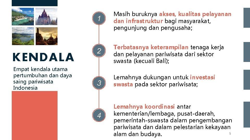1 KENDALA Empat kendala utama pertumbuhan daya saing pariwisata Indonesia 2 3 4 Masih