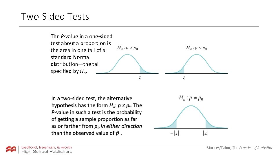 Two-Sided Tests The P-value in a one-sided test about a proportion is the area