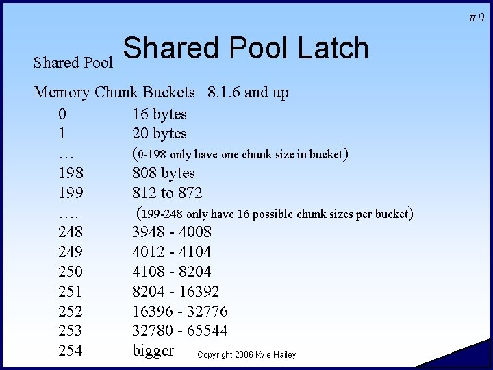 #. 9 Shared Pool Latch Memory Chunk Buckets 8. 1. 6 and up 0