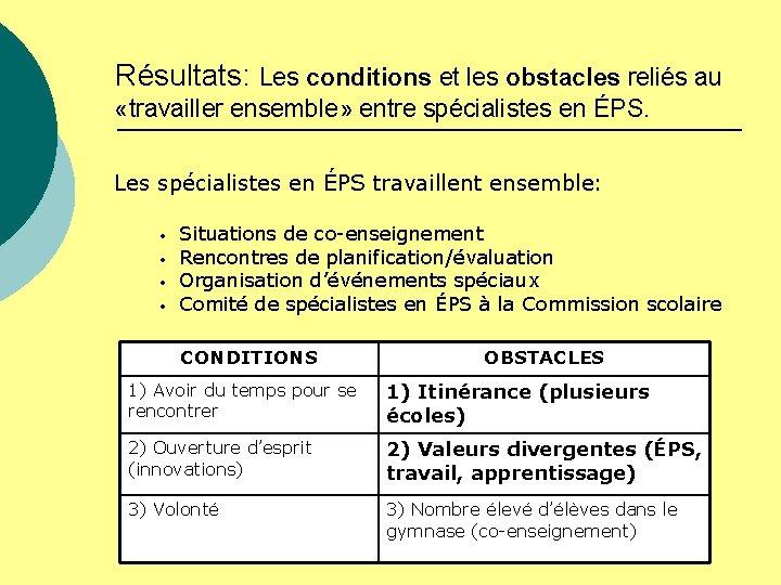 Résultats: Les conditions et les obstacles reliés au «travailler ensemble» entre spécialistes en ÉPS.