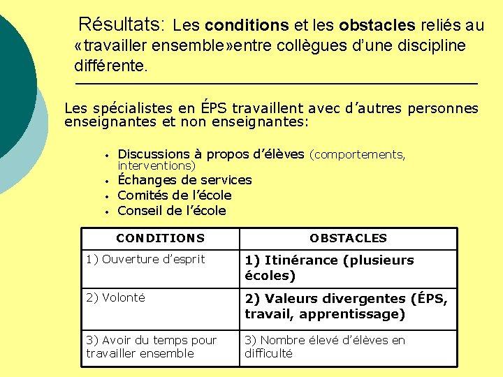 Résultats: Les conditions et les obstacles reliés au «travailler ensemble» entre collègues d'une discipline