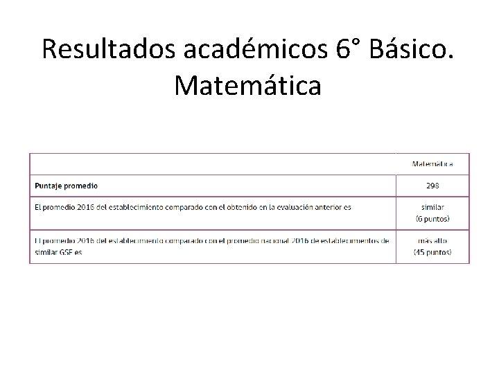 Resultados académicos 6° Básico. Matemática