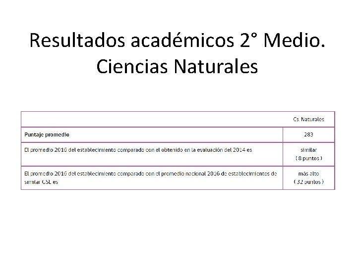 Resultados académicos 2° Medio. Ciencias Naturales
